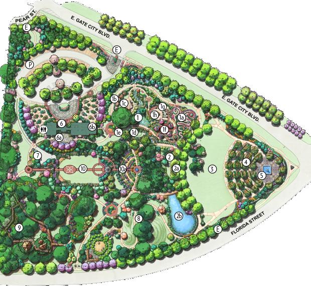 gateway map 2020